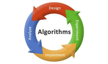Learn Algorithms: Design and Analysis