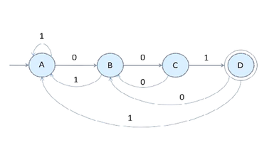 Learn Automata Theory online by edX
