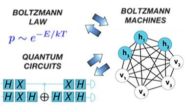 Learn Boltzmann Law: Physics to Computing online by edX