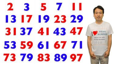 Learn More Fun with Prime Numbers online by edX