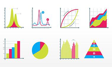 Learn Probability and Statistics in Data Science using Python online by edX
