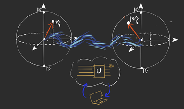 Learn Quantum Computing III: Algorithm and Software online by edX