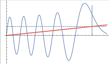 Learn Quantum Mechanics: A First Course online by edX