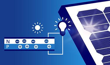 Learn Solar Energy: Photovoltaic (PV) Energy Conversion online by edX