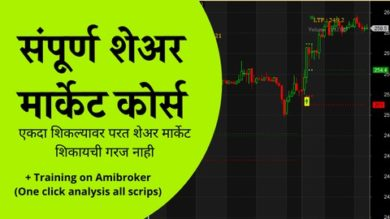 Amibroker | Finance & Accounting Investing & Trading Online Course by Udemy