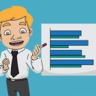 The Macroeconomics Course | Teaching & Academics Social Science Online Course by Udemy
