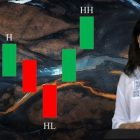 Binary Options Trading: Basics of Profitable Indicators   Finance & Accounting Finance Online Course by Udemy