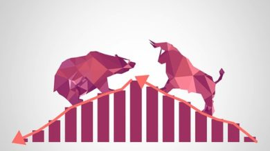 Price Action Avanado | Finance & Accounting Investing & Trading Online Course by Udemy