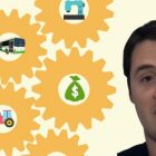 Anlise do Tempo timo de Substituio de Bens e Equipamento | Finance & Accounting Other Finance & Accounting Online Course by Udemy