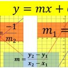 Finding the Equation of Straight Line. | Teaching & Academics Math Online Course by Udemy