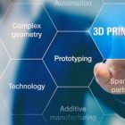 3D printing | Teaching & Academics Teacher Training Online Course by Udemy