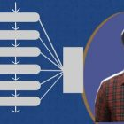The Ultimate: Compiler Design - Module - 2 | Teaching & Academics Engineering Online Course by Udemy