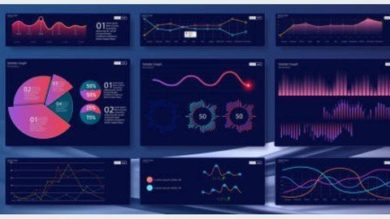 SQL Server Database Performance Monitoring and Tuning | It & Software Other It & Software Online Course by Udemy