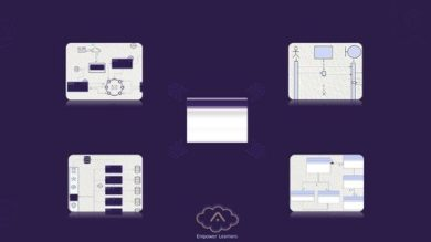 Software Architecture and Design Essentials | It & Software Other It & Software Online Course by Udemy