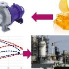 Pumping Viscous Fluids using Centrifugal Pumps | Development Software Engineering Online Course by Udemy