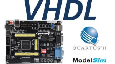 Learn FPGA Design With VHDL (Intel/Altera) | It & Software Hardware Online Course by Udemy
