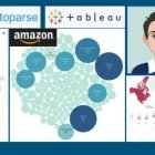Web Scraping without Coding and Tableau Data Visualization | Business Business Analytics & Intelligence Online Course by Udemy