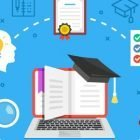 PMP Practice Exam: (190 High Quality Questions) | Business Project Management Online Course by Udemy