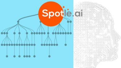 Complete Decision Tree To Random Forest In Python By Spotle | Development Data Science Online Course by Udemy